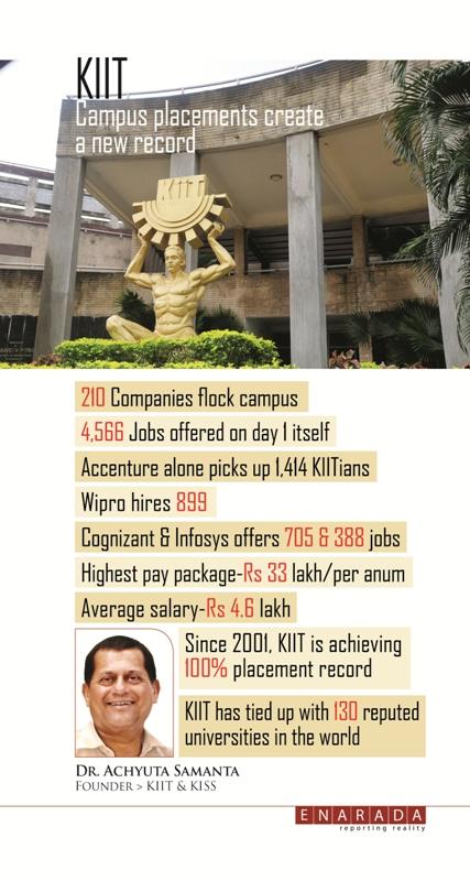 KIIT Record
